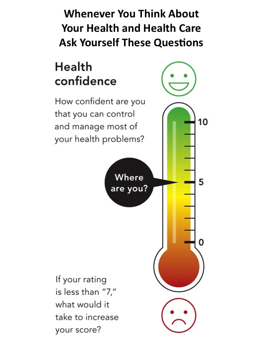 Level of understanding health information.         Level of confidence in managing health problems.